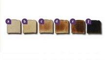 Toast: Co vybereš