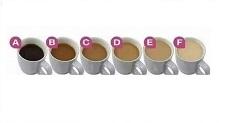 Káva: Co vybereš