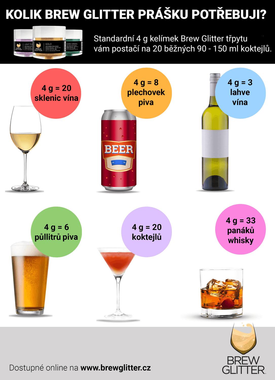 Jedlé třpytky do nápojů